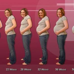 Сроки беременности и лечение молочницы